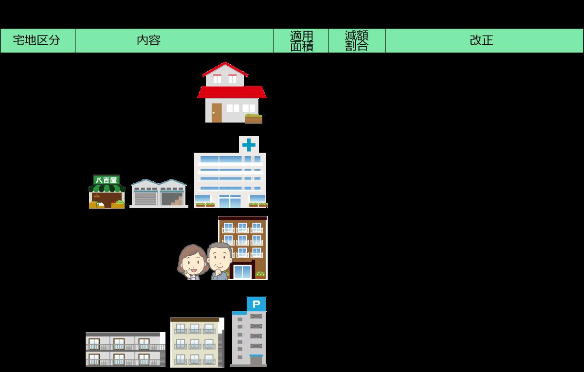 syoukibo1